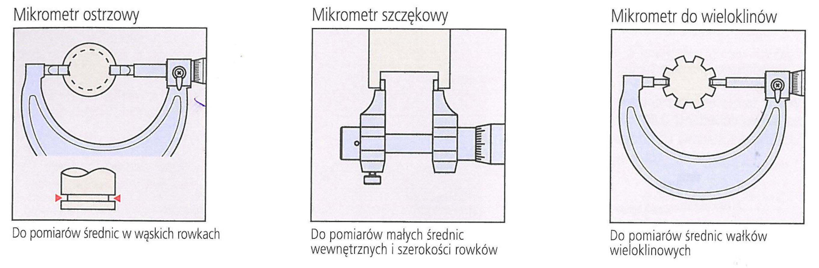 mikrometr_pomiarowy_specjalny