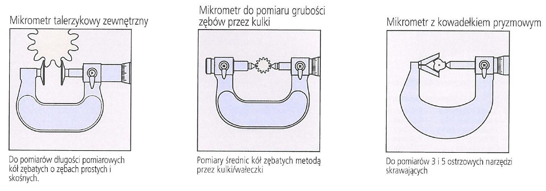 Mikrometry_pomiarowe_specjalne