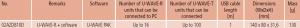 mikrometr_pomiarowy_odbiornik-Uwave
