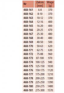 tabela_średnicowka_trójpunktowa