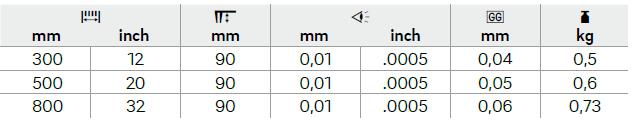 Narzędzia_pomiarowe _Ultra_Prazision