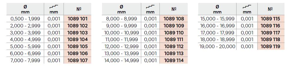 Narzędzia_pomiarowe _UltraPrazision