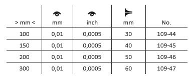 Hitec_ręczne_narzędzia_pomiarowe