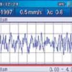 Pomiar chropowatościpowierzchni, chropowatościomierz