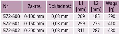 limniał_pomiarowy_zestawienie_suwmiarkowych