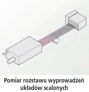 Mikrometr_Laserowy_Pomiar_rozstawu_wyprowadzeń_układów_scalonych