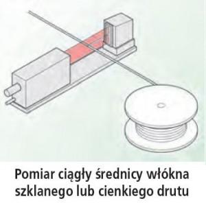 Mikrometr_Laserowy_pomiar_zastosowanie_przykłady