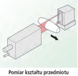 Pomiar_kształtu_przedmiotu_z_wykorzystaniem_Mikrometra_Laserowego
