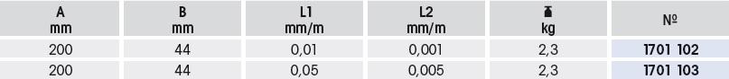 Tabela parametry poziomice cyfrowe płaskie