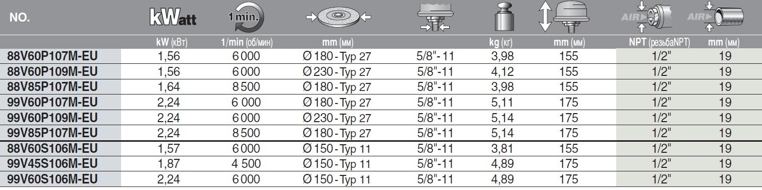szlifierka pneumatyczna Ingersoll Rand